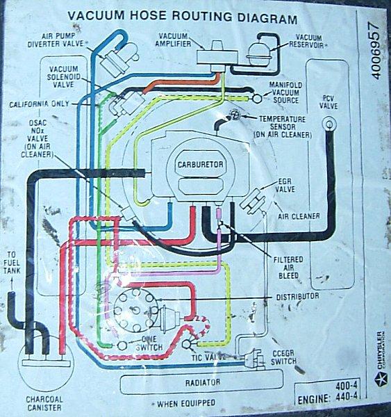 Carter Afb Carburetor Manual